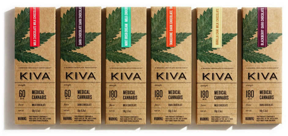 Kiva medical edibles