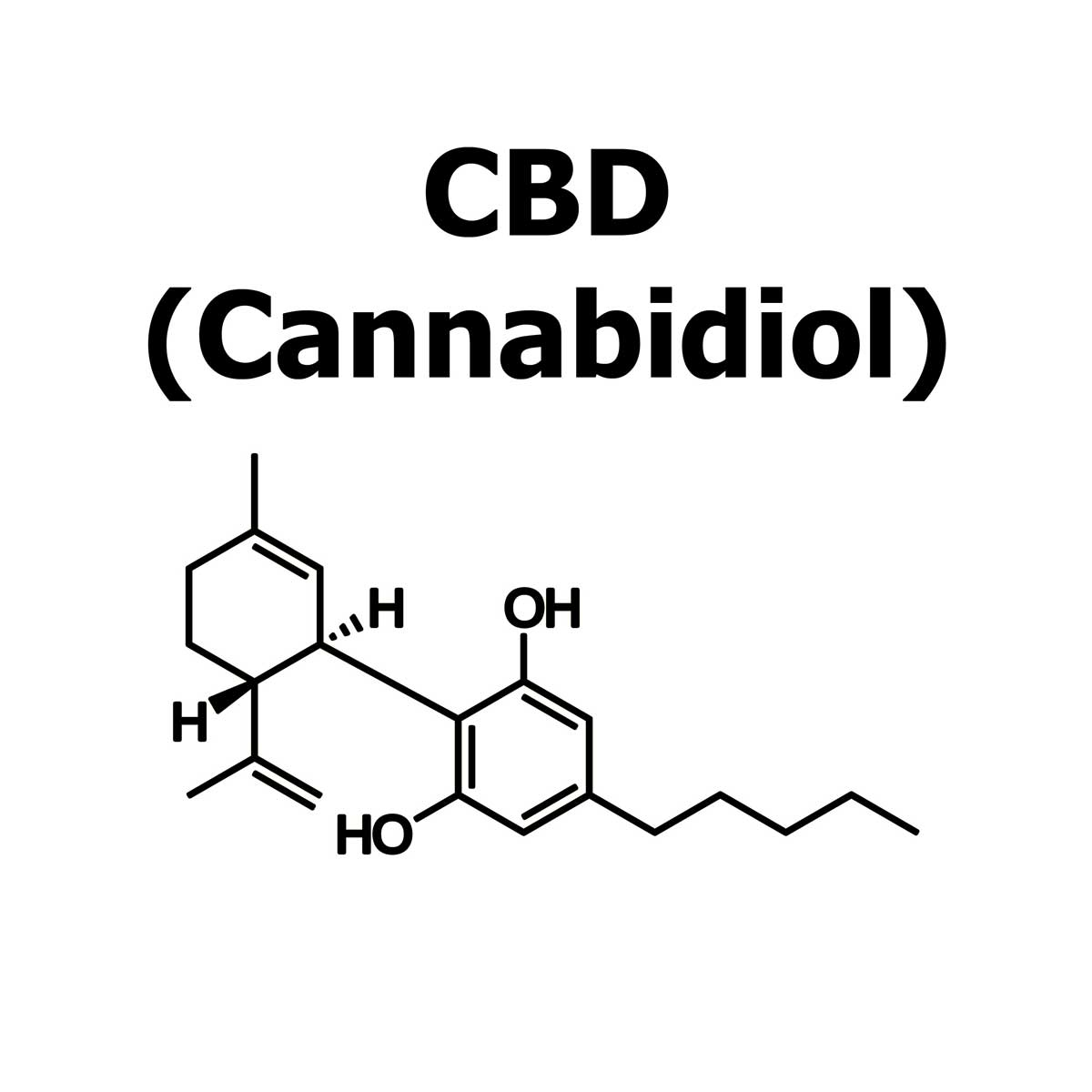CBD, what conditions should it be used for?