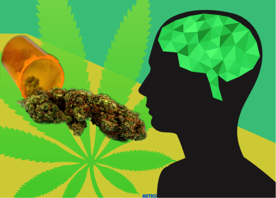 10 More 2016 Studies That Proved Cannabis Is Safe