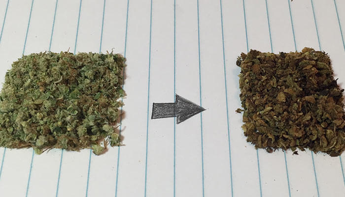 How To Decarboxylate Cannabis and Why Its Important